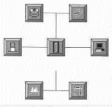 Disk StorageRouterServerLiebert UPStation S UPSComputerBridgeGatewayClustering strategy