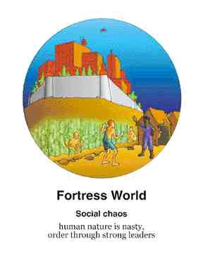 fortress world
