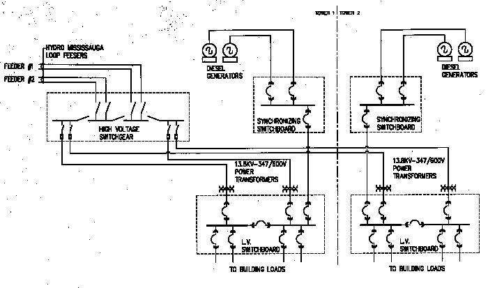 Power distribution schematic.