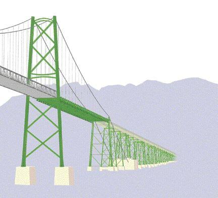 Rendering of viaduct..