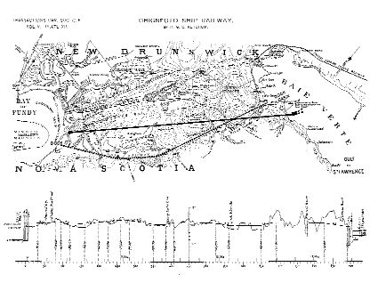 Archival map showing Henry Ketchum's scheme to link the Gulf of St. Lawrence and the Bay of Fundy.