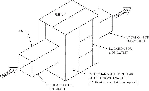 Typical plenum layout used in the research.