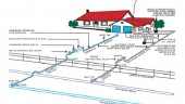 schematic of single home installation in Rouse Hill.