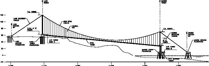 General arrangement of bridge.