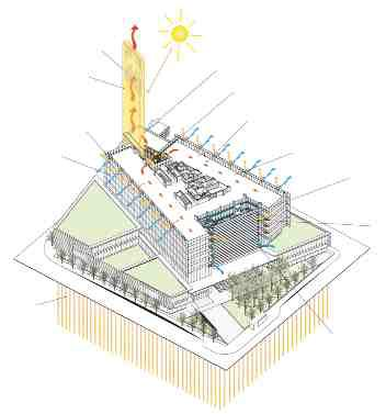 Building's airflow in natural ventilation operation.