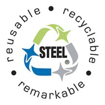 Reusable Recyclable Remarkable