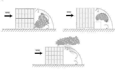 Figure 2.2Slight Improvement