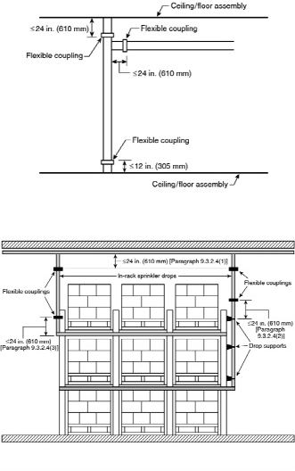 Figure 1. Flexible coupling on horizontal portion of tie-in.