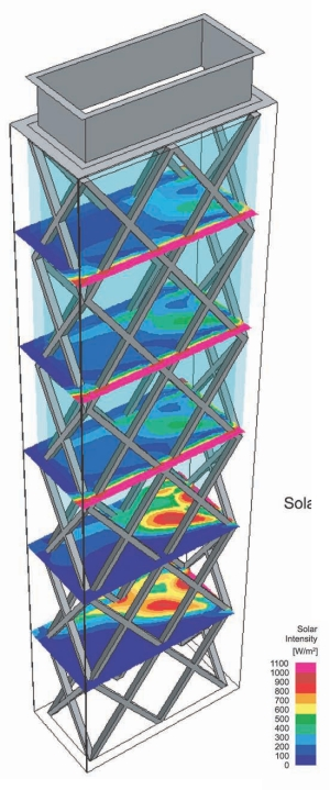 CFD model for solar chimney at King Abdullah University of Science and Technology, Saudi Arabia.