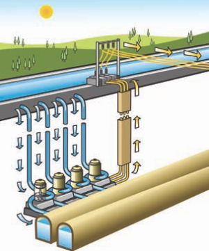Riverbank Power's Aquabank underground pumped storage generation, daytime operation.