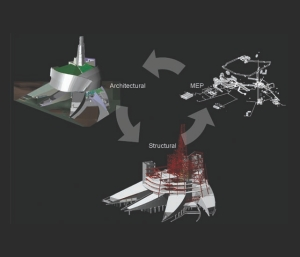"""Using """"live"""" computable data, all the design team can interact in one BIM model."""