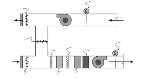 Exhaust air Outside air Above: typical constant-volume, single-zone HVAC system. Exhaust damper Return air damper Outside air damper Preheat coil Return fan Filter Humidifier Cooling coil Return air duct smoke detector with sampling tube Reheat coil Supply fan Air return from space Supply air duct smoke detector with sampling tube Air supply to space