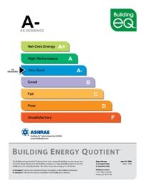 ASHRAE's Building Energy Quotient Labelling system