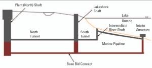 Diagram showing base bid concept (red), vs. the constructed design (black).