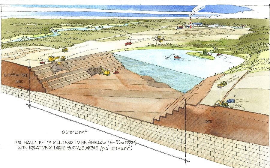 """Cutaway view of an End Pitt Lake from CEMA's """"End Pit Lakes Guidance Document."""""""