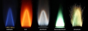 Stabilized flames of different metal powders burning with air, compared to a methane-air flame. Alternative Fuels Laboratory, McGill University. (c) Elsevier. .