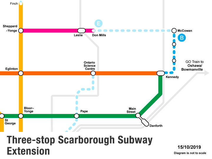 Scarborough subway extension