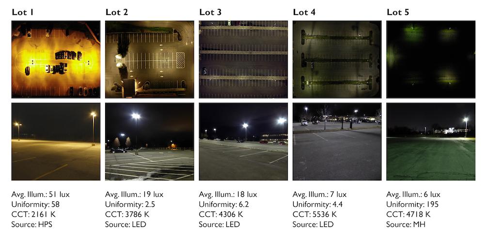 Parking lot lighting figure 2