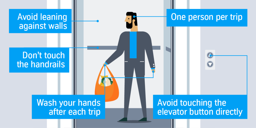 COVID-19 guidelines for elevators